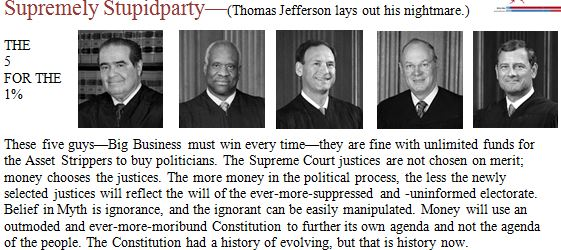 Stupidparty Justices supporting all the asset-stripping oligarchs