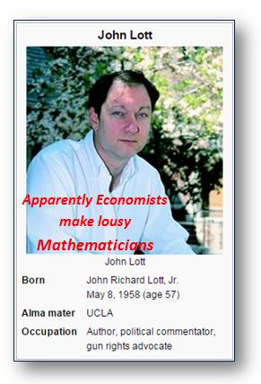 John Lott Wikipedia Page