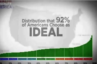Ideal Income Distribution