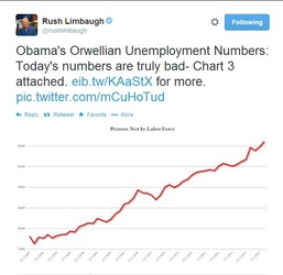 Rush LImbaugh Misleading Unemployment Statistics