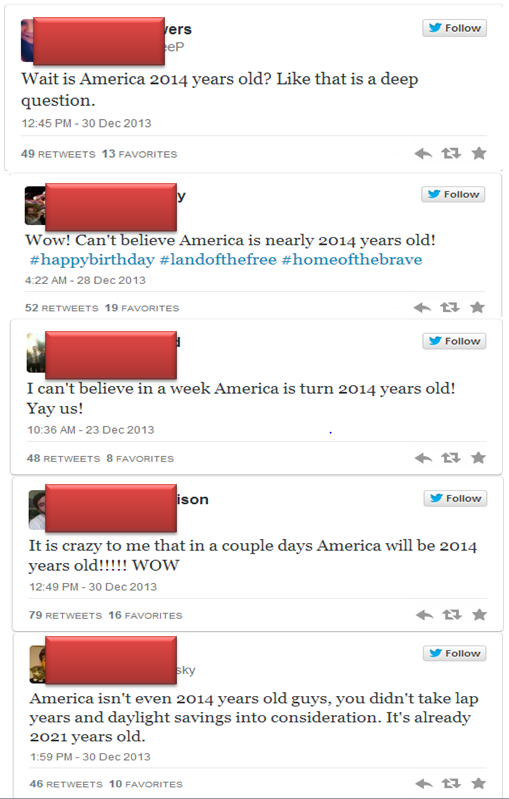 "The ""America is 2014 Years Old Crowd"""